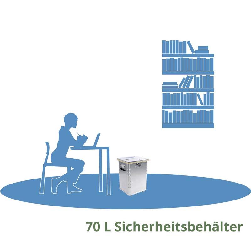 Container Aktenvernichtung München