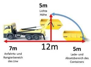 Platzangabe für Absetzcontainer - Containerdienst München